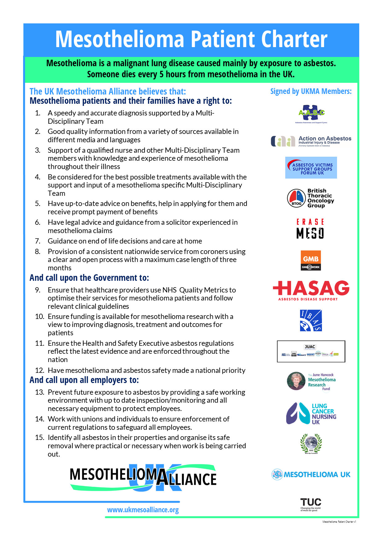 Download a PDF of the Mesothelioma Patient Charter